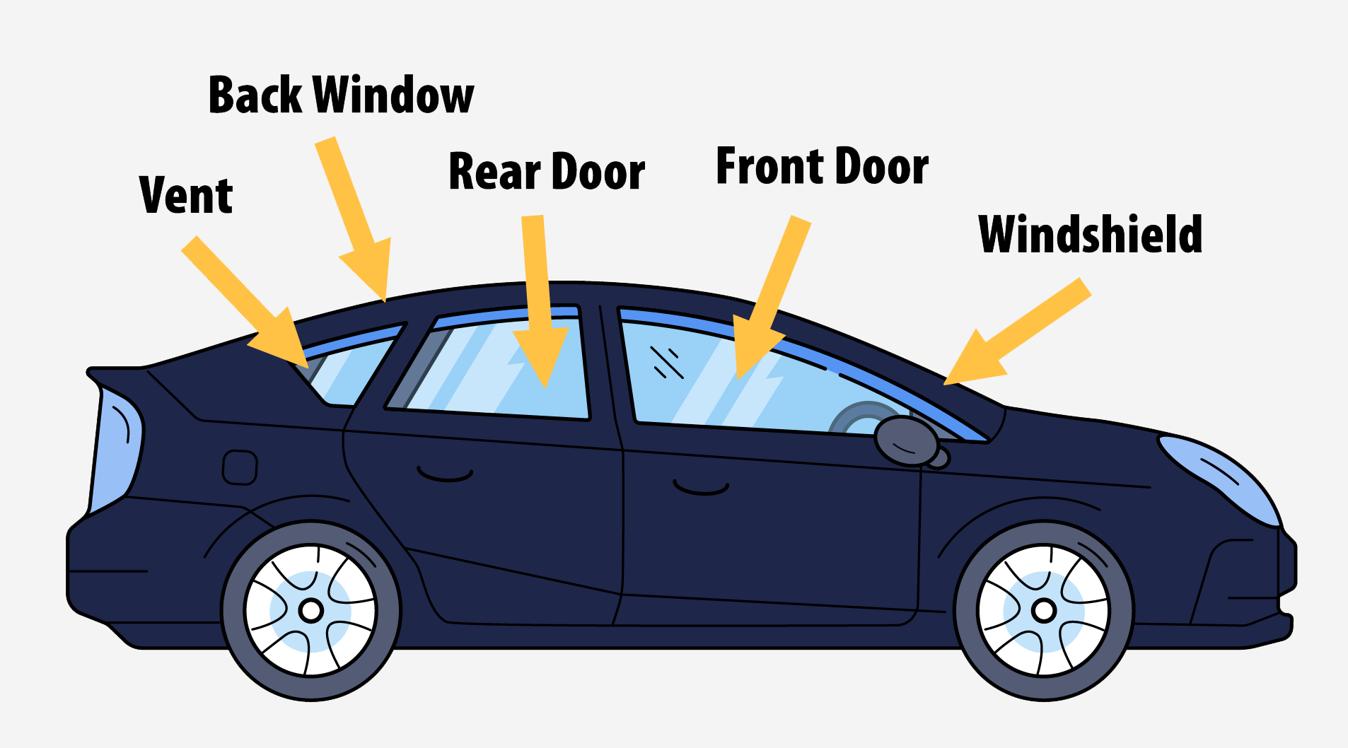 car window and glass diagram nomenclature
