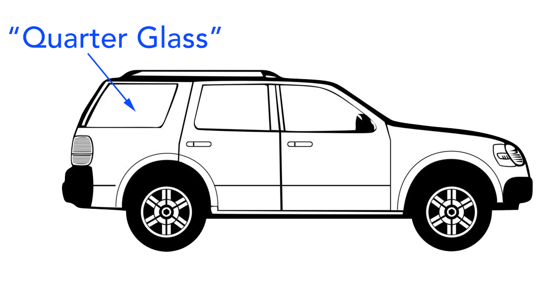 what is car SUV quarter glass